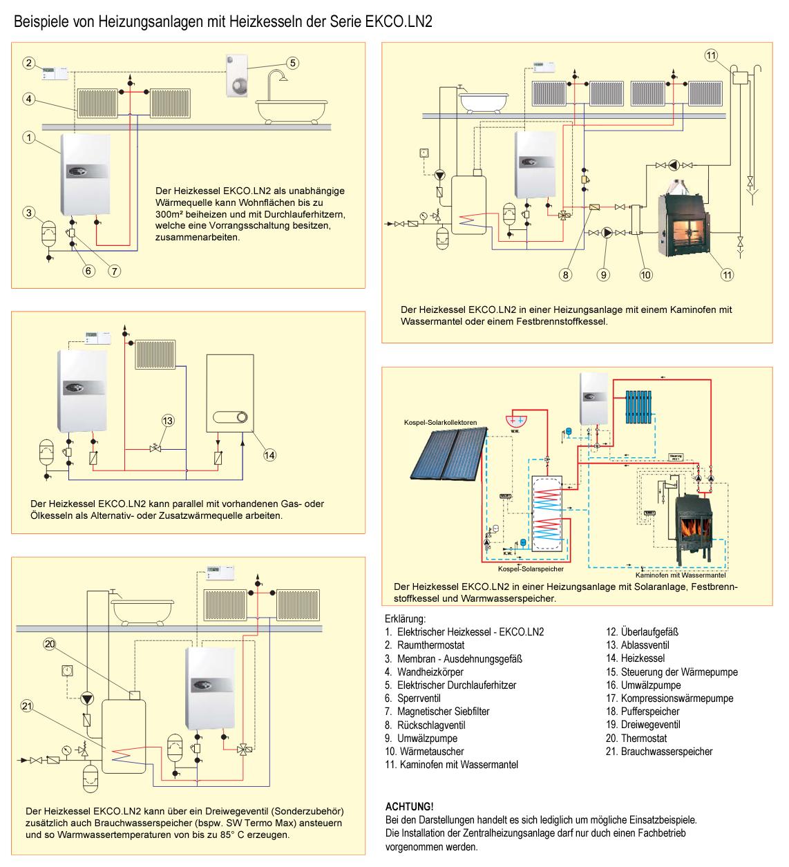Elektro Heizkessel 21 kW Elektrotherme für Zentralheizungsanlage ...