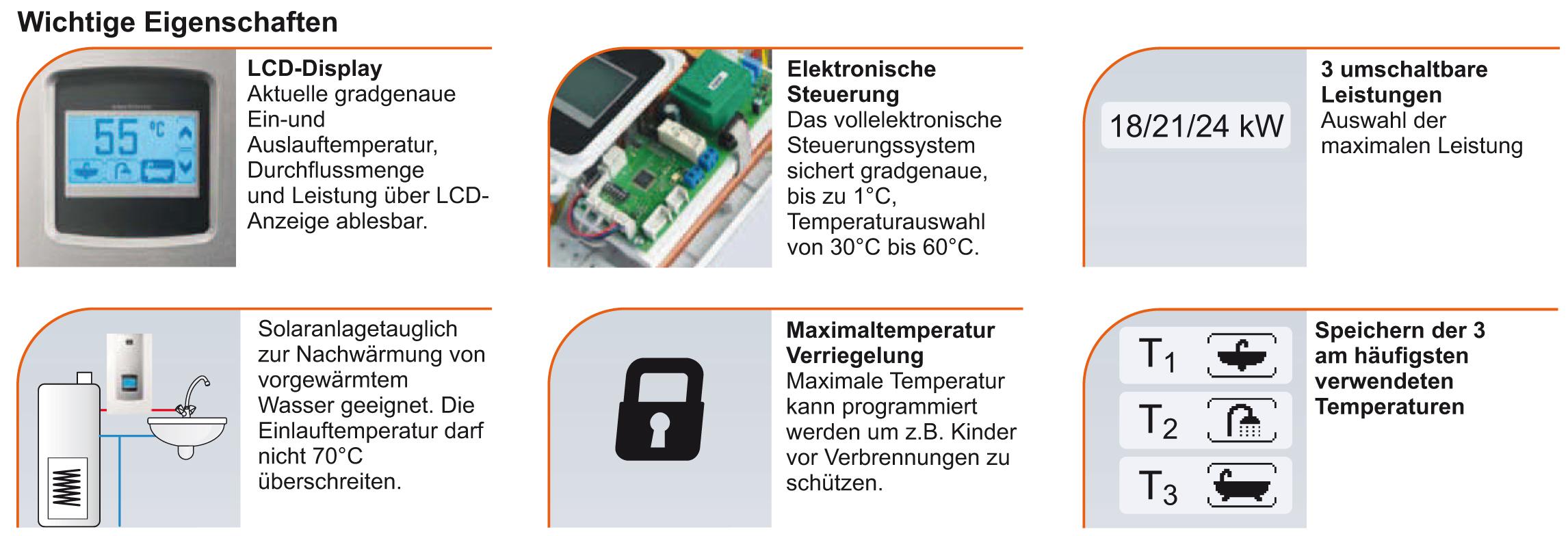 http://a-vierling.de/ebay/ppveeigen2.jpg